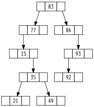 ../../_images/binary_search_tree_output1.png