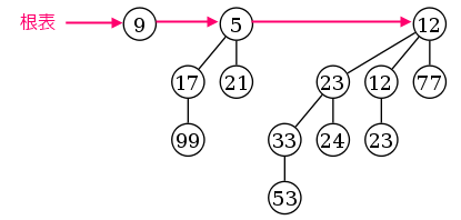 ../../_images/binary_tree2.png