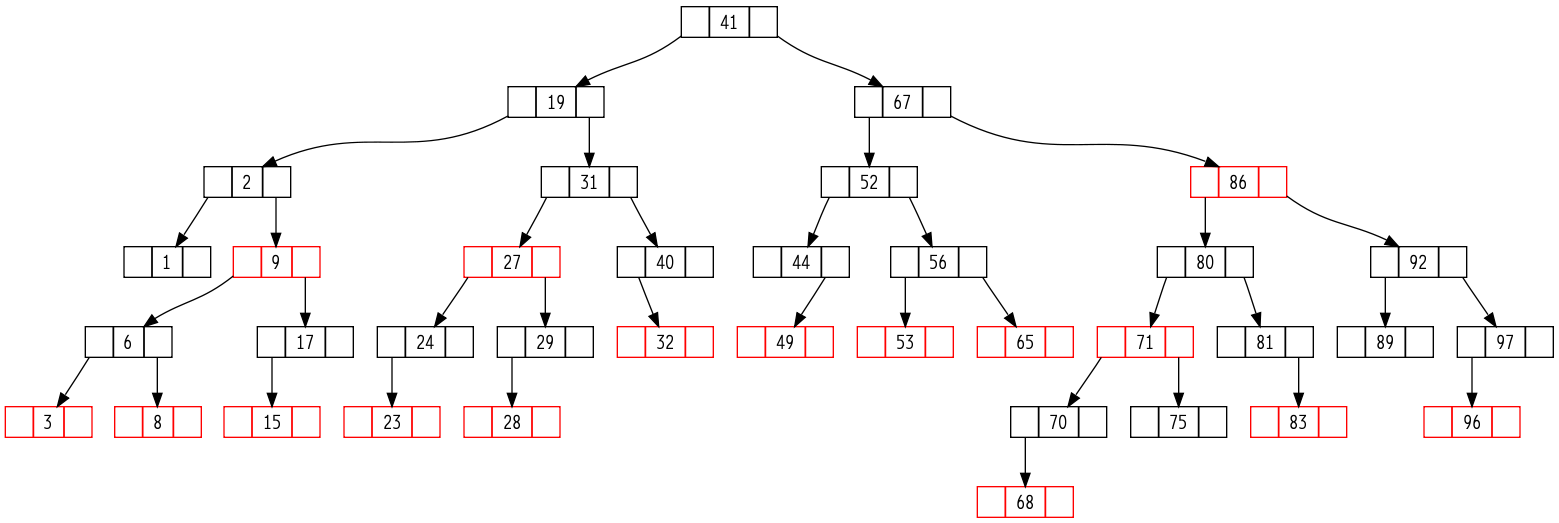 ../../_images/red_black_tree_output5.png